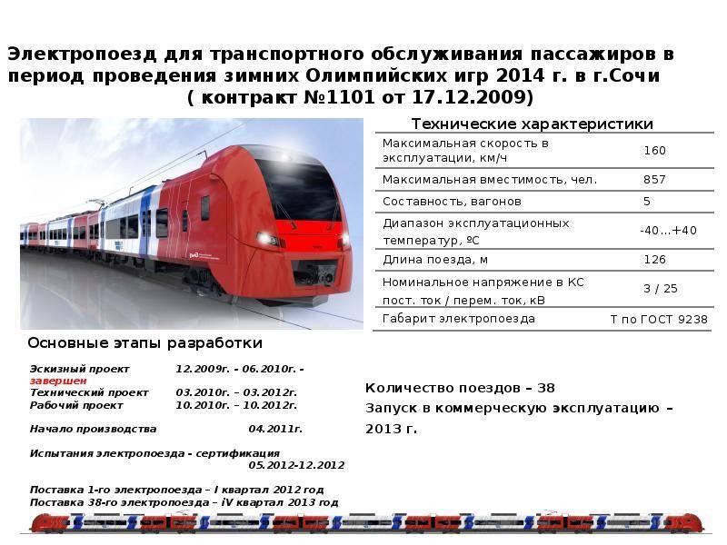 Перевозка животных без сопровождения владельцев теперь возможна в 226 поездах