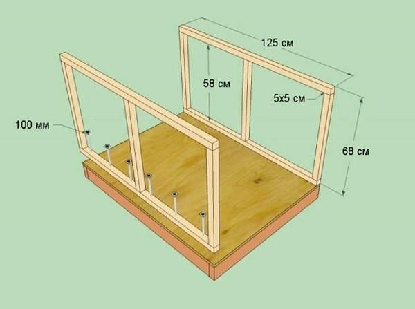 Будка для собаки своими руками: размеры, чертежи, материалы, как построить