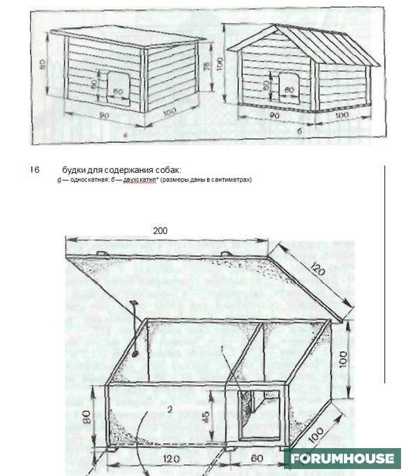 Будка для собаки своими руками: домик и конура, летняя, зимняя, для выводка и др.