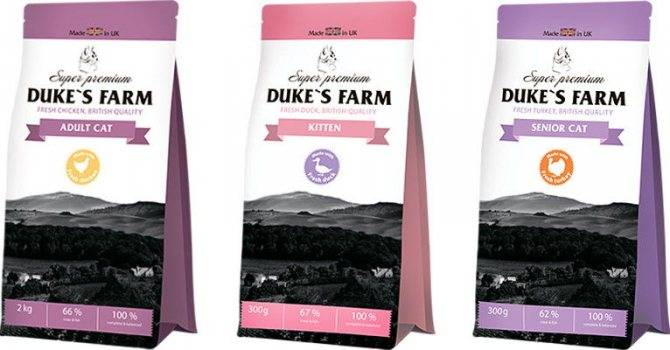 Корма для собак duke's farm: ассортимент, состав, гарантированные показатели производителя, плюсы и минусы кормов, выводы