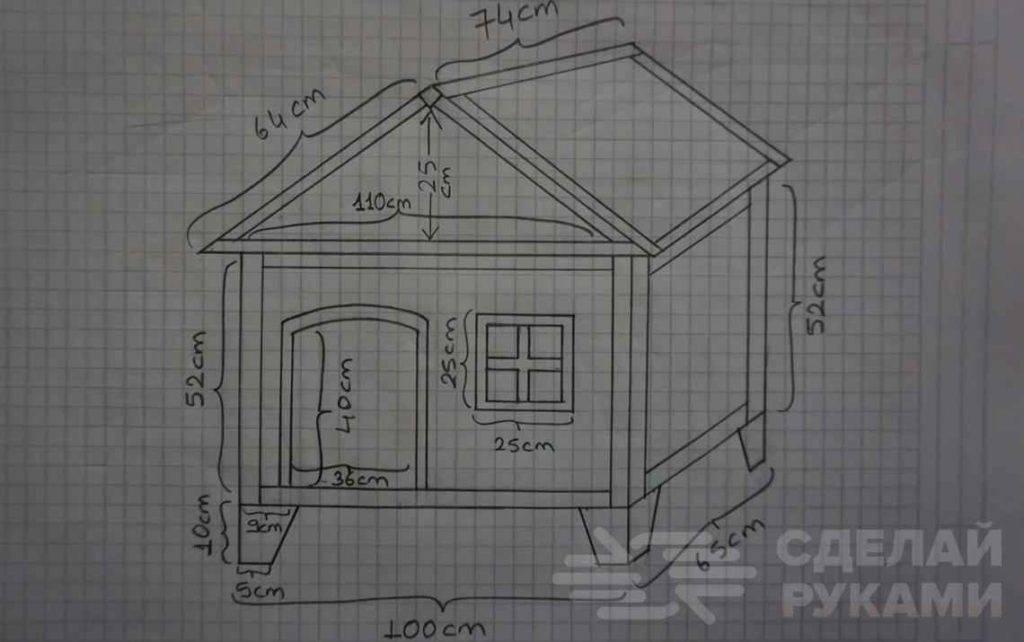 Будка для собаки своими руками: чертежи и размеры будка для собаки своими руками: чертежи и размеры