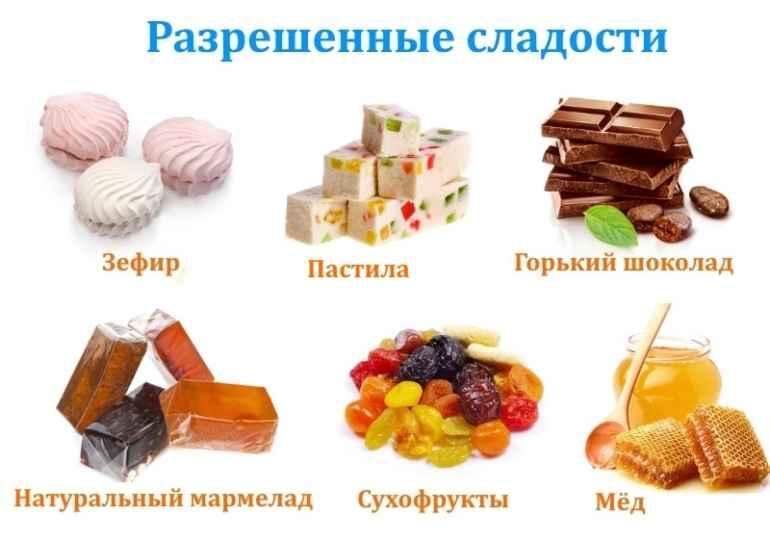 Собаки любят сладкое. можно ли давать собакам сладкое, шоколад, конфеты? какие сладости можно давать собаке
