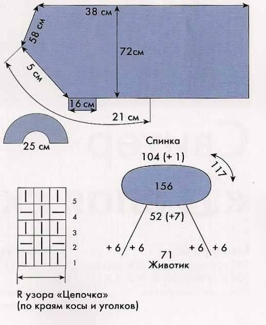 Вязание для собак мелких пород со спицами, вязание для собак крючком схема, описание и схемы вязания