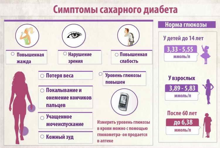 Диабет у кошек – симптомы и лечение