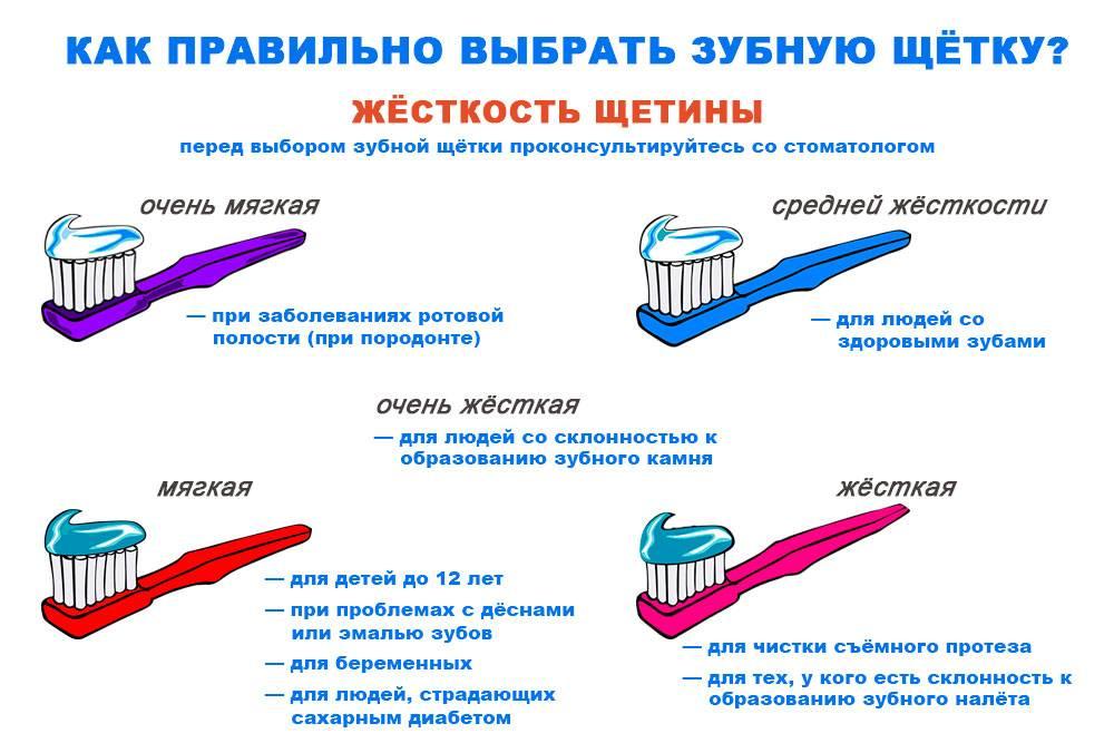 Все о зубной щетке: как чистят зубы в xxi веке - жизнь - info.sibnet.ru