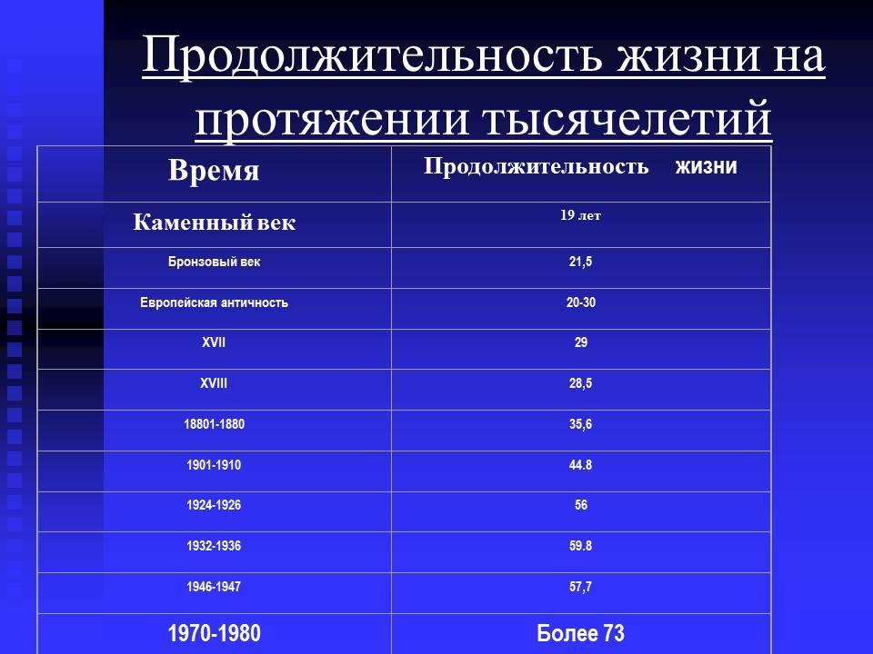 Русский спаниель : как выглядит охотничий питомец на фото, характеристика породы и отзывы владельцев о том сколько живут собаки