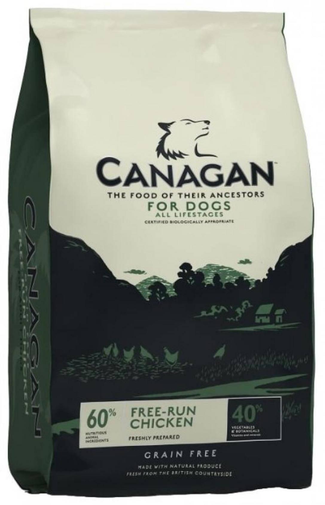 Корма для собак canagan (канаган)