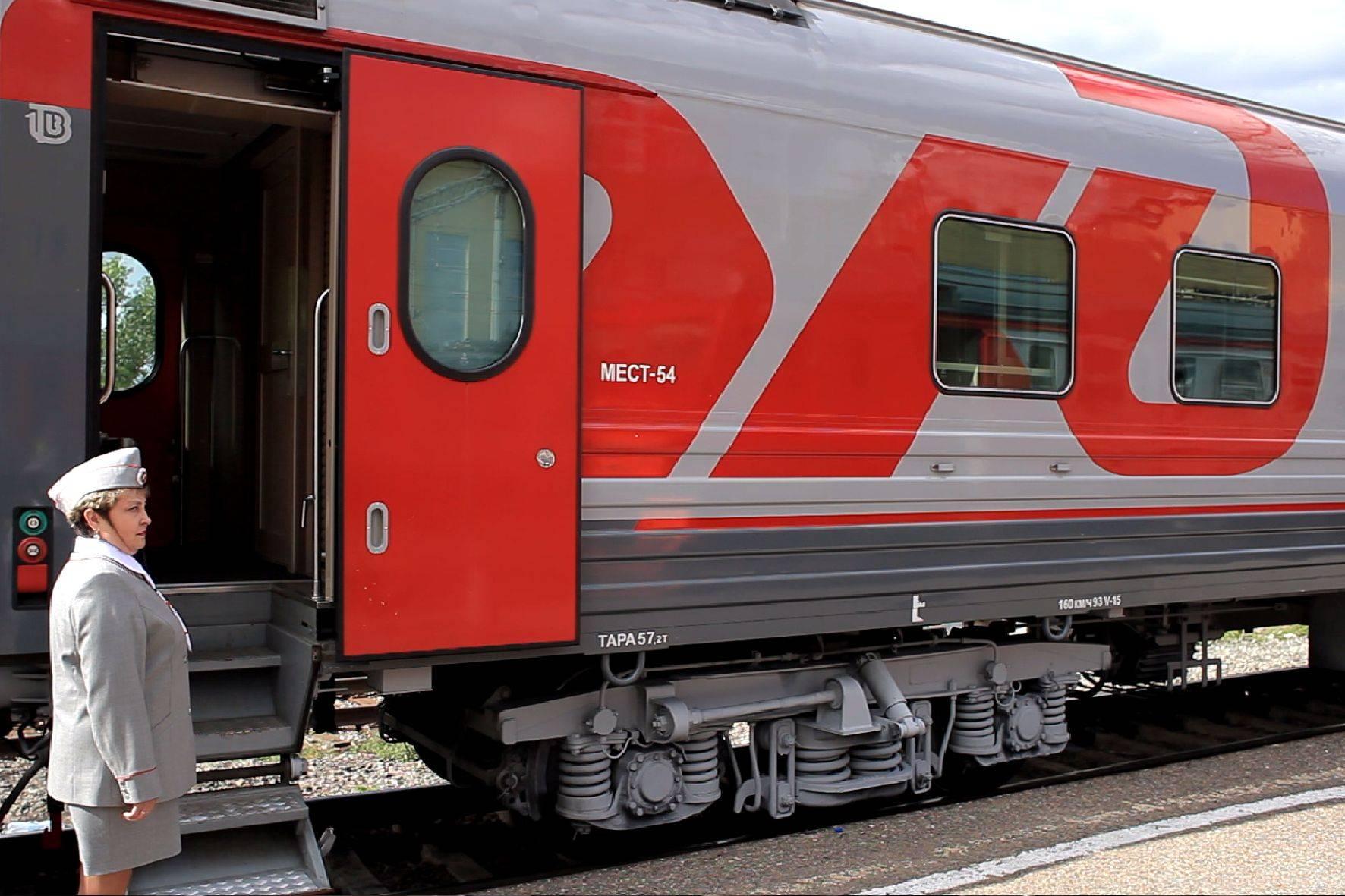 Типы вагонов и классы обслуживания в поездах ржд классы обслуживания в поездах ржд   типы вагонов и расшифровка классов обслуживания ржд