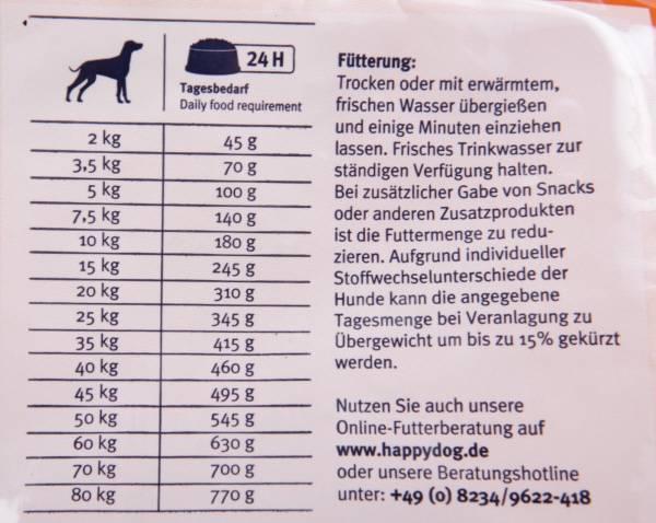 Всё, что вам необходимо знать о говяжьих хвостах для собак
