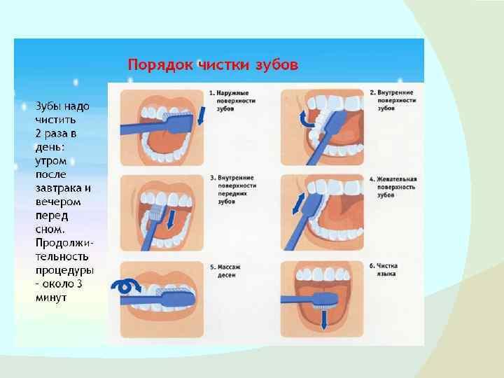 Почему ребенку нужна особенная зубная щетка? как правильно ее выбрать ?