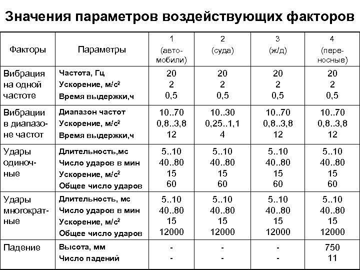 Сколько живут русские спаниели или как продлить жизнь маленькому охотнику?
