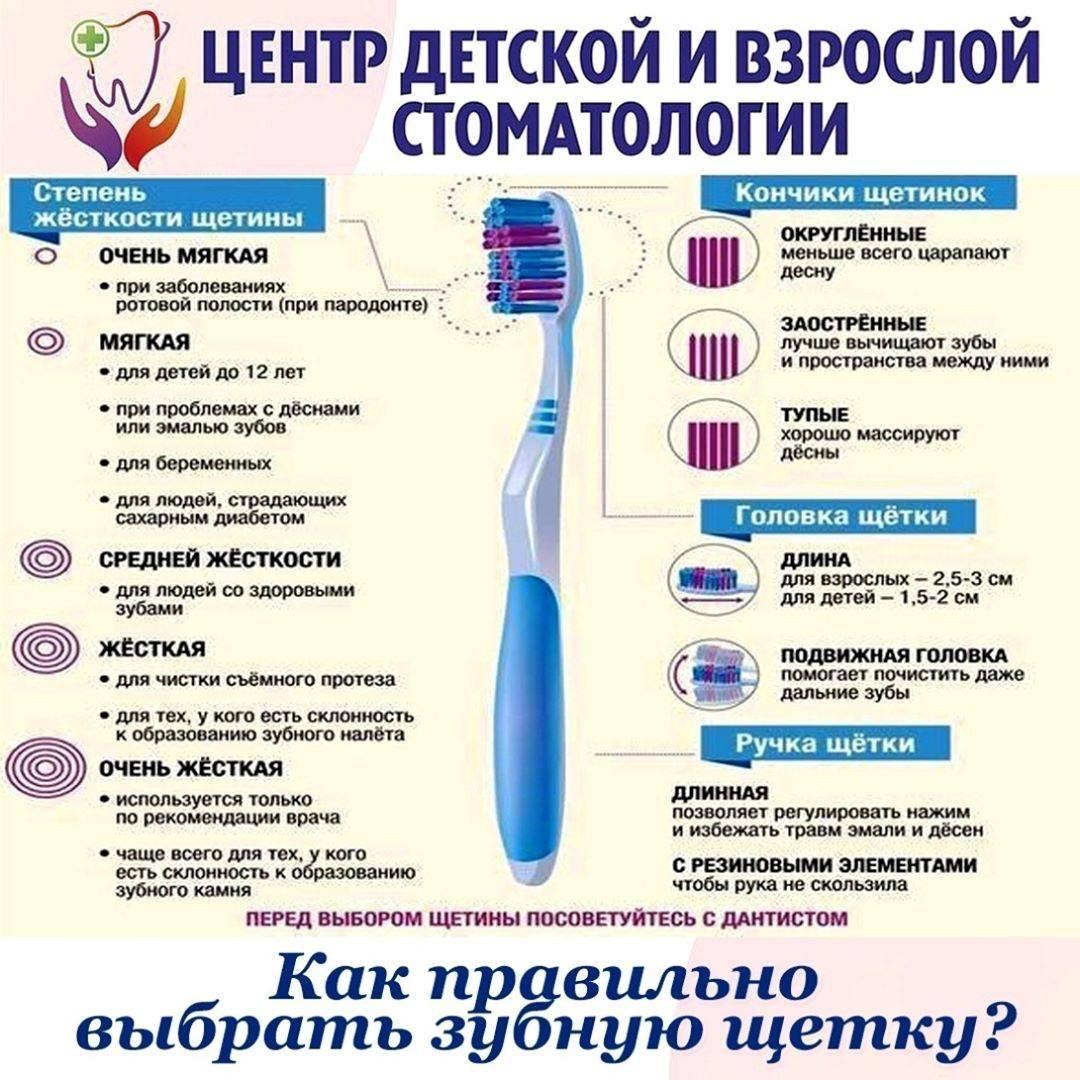 Ершики для чистки зубов: описание, виды, как пользоваться