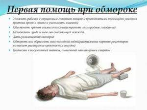 Обморок (потеря сознания)   компетентно о здоровье на ilive
