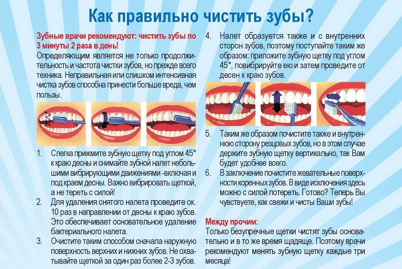 Как правильно чистить зубы в домашних условиях — щеткой, нитью, ирригатором, ротовую полость с брекетами, как часто очищать, как выбрать пасту, что вызывает кариес?
