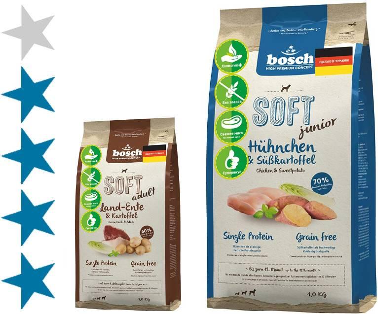 Обзор на корм для собак bosch (бош): состав, компоненты, производитель