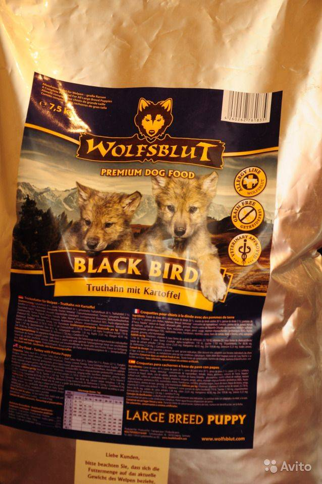 Обзор и отзывы  корма для собак wolfsblut