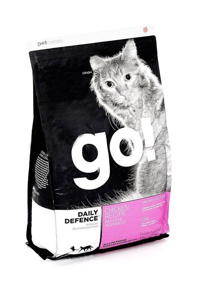 Рейтинг лучших кормов для кошек 2020