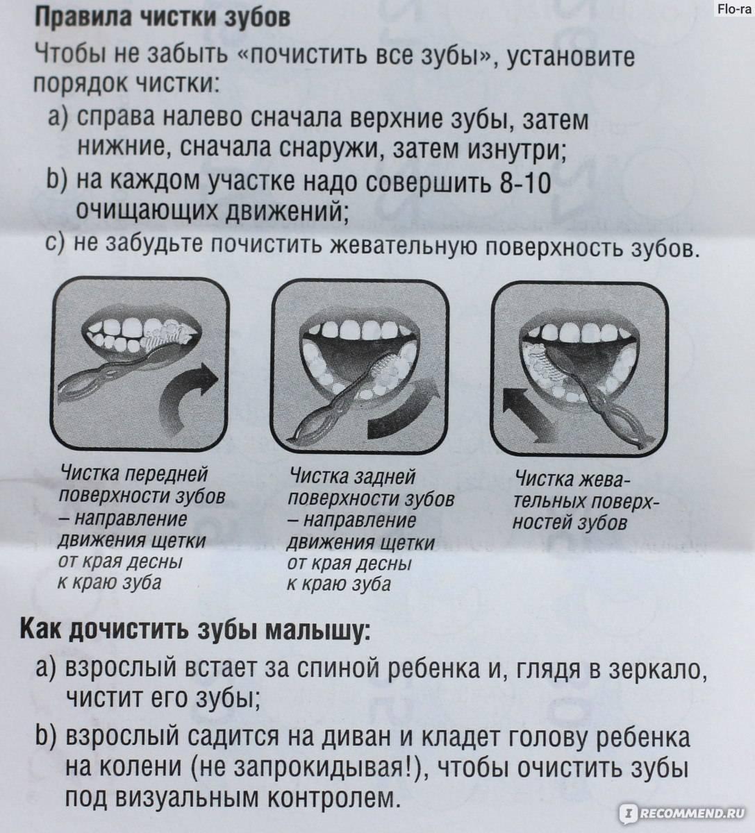 Ершики для чистки зубов: обзор моделей и как использовать - много зубов