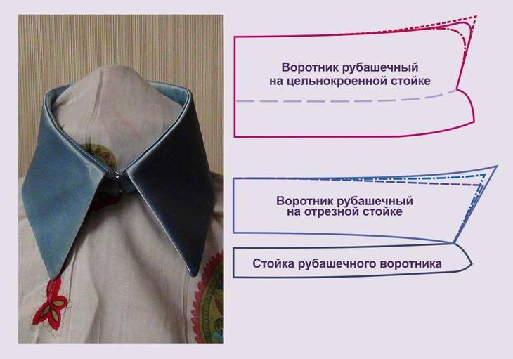 Как сделать защитный воротник для кошки своими руками: быстрые, простые, удобные выкройки и инструкции к ним. делаем защитный елизаветинский воротник для кошки своими руками