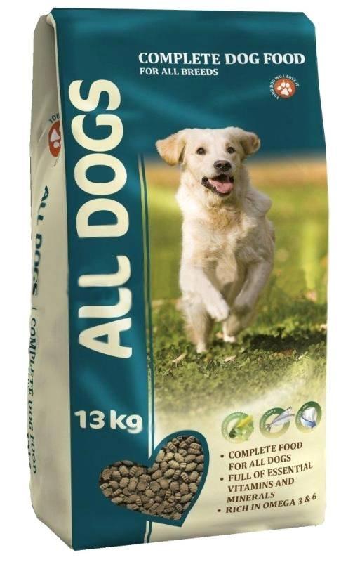 Подробный обзор сухих кормов фирмы orijen: как давать щенку и собаке