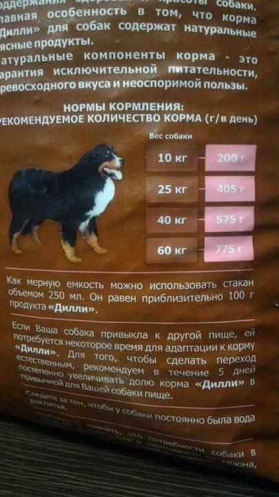 Корма для собак премиум класса: анализ состава кормов, преимущества и недостатки, корма для щенков или взрослых собак, мелких или крупных пород