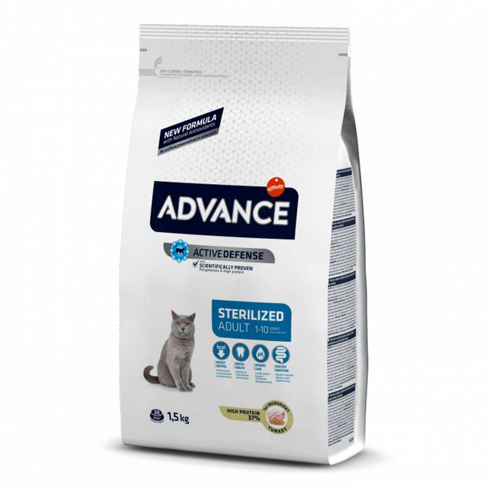 10 лучших кормов для стерилизованных кошек – рейтинг 2020 года