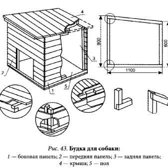 Будка для собаки – как сделать своими руками. чертежи, лучшие проекты и пошаговые инструкции по строительству