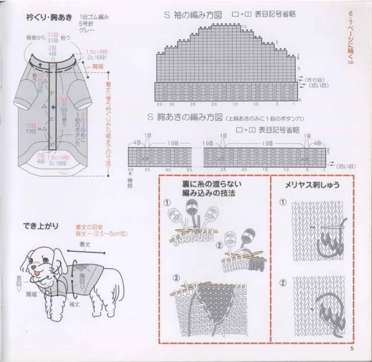 Выкройка комбинезона для собаки своими руками: из чего сшить, инструкция