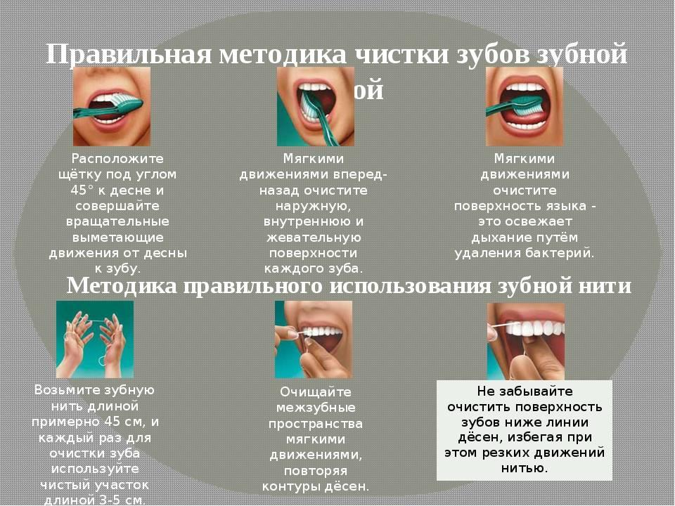 Особенности ухода за зубами в домашних условиях: правила поддержания чистоты и средства гигиены для полости рта