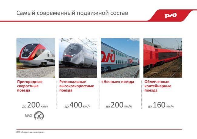 Правила перевозки животных в поездах ржд в 2020 году