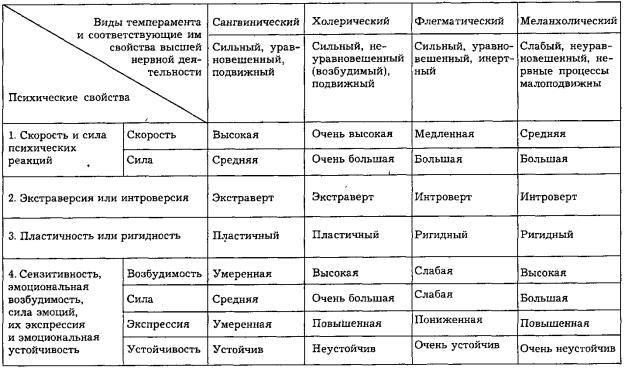 Бульмастиф – описание и история породы, как выглядит, плюсы и минусы, сравнение с боксером