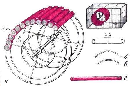 Колесо для хомяка своими руками: инструкция, способы крепления, правила выбора материалов для колеса
