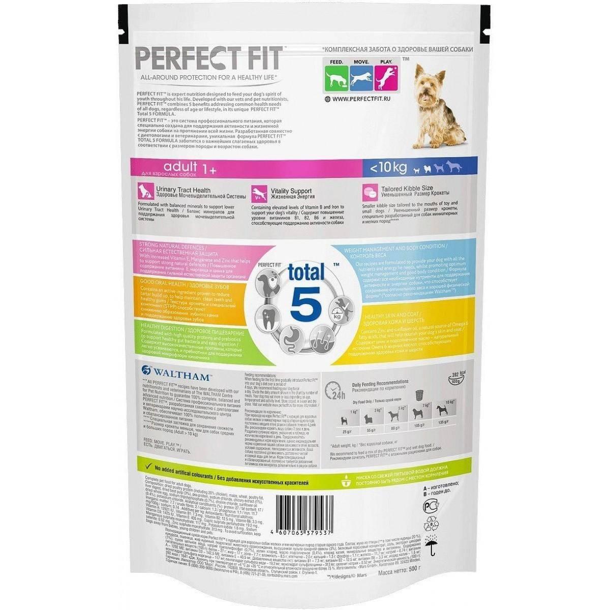 Перфект фит (perfect fit) корм для собак: состав, норма, отзывы ветеринаров | petguru