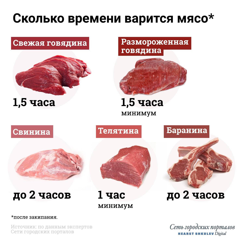 Сколько варить говяжье сердце для собак и щенков и как еще его готовить? можно ли давать сырое и в каком виде больше пользы, а в каком вреда?