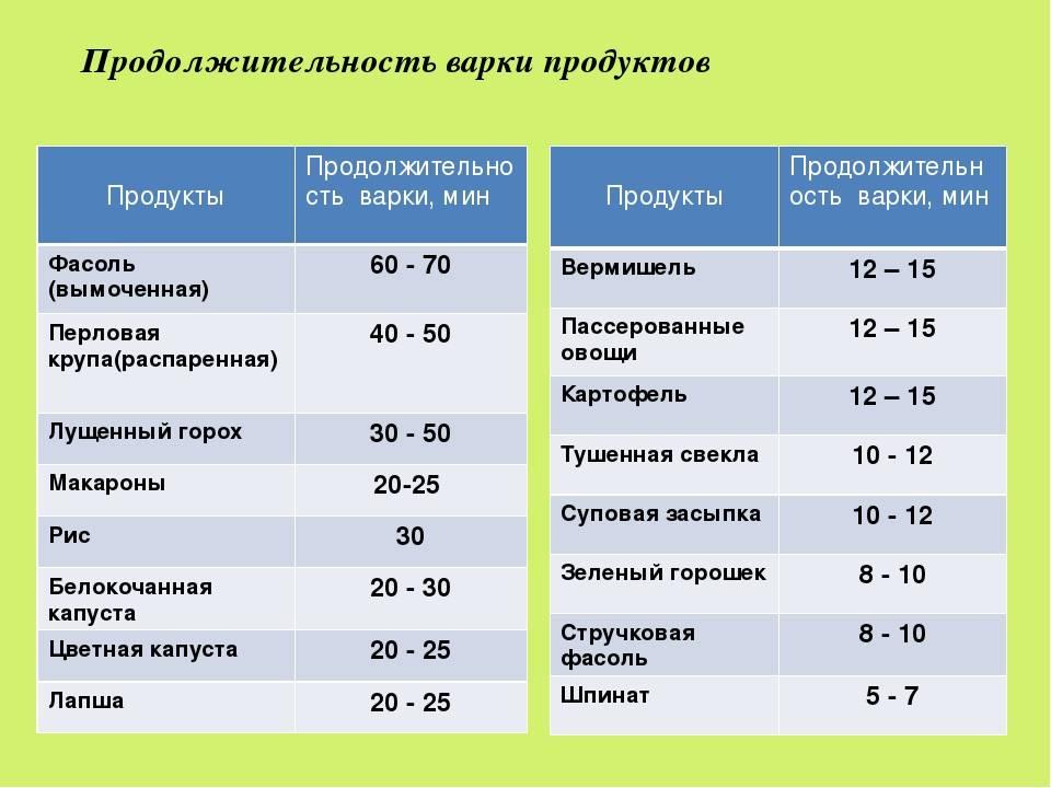 Русский охотничий спаниель: стандарт породы, характер, содержание и уход (+фото и видео)