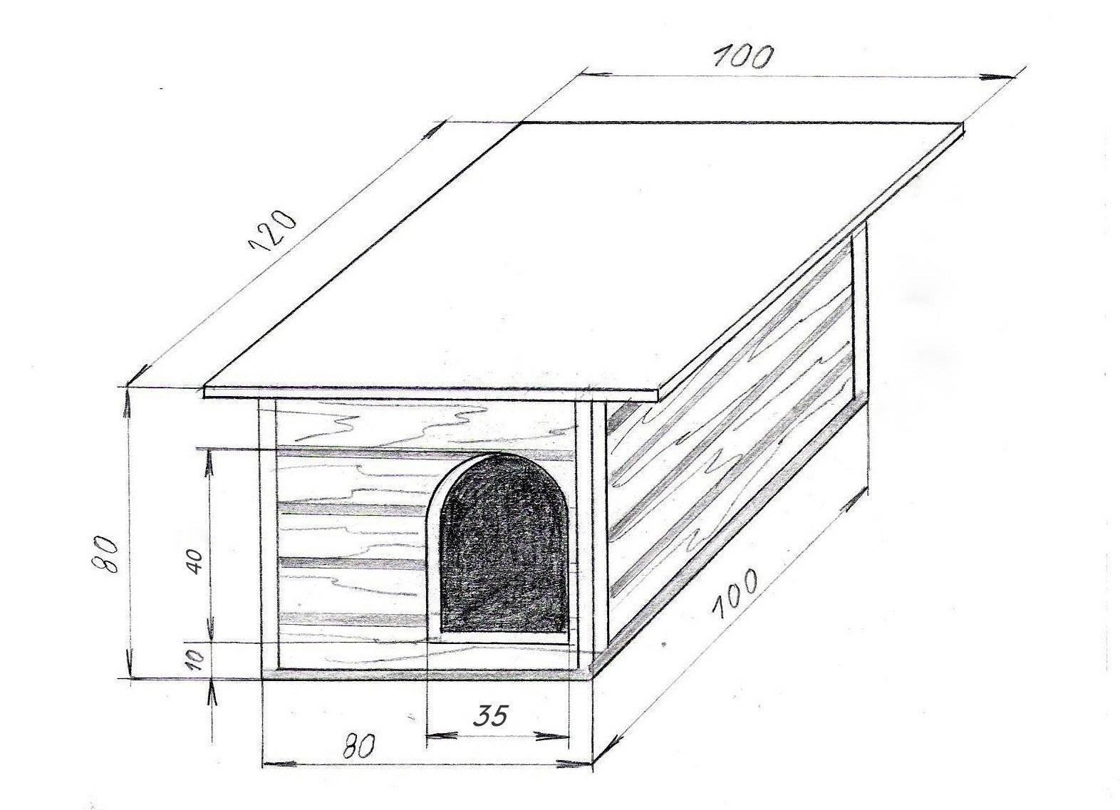 Чертежи и размеры вольера и будки для восточноевропейской овчарки, инструкция по постройке конуры своими руками (фото)