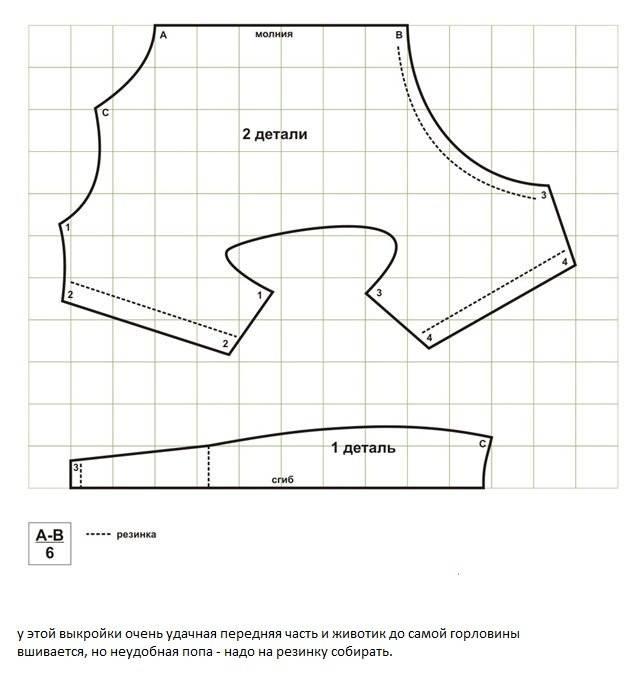 Как подобрать костюм для сфинкса и сшить его своими руками